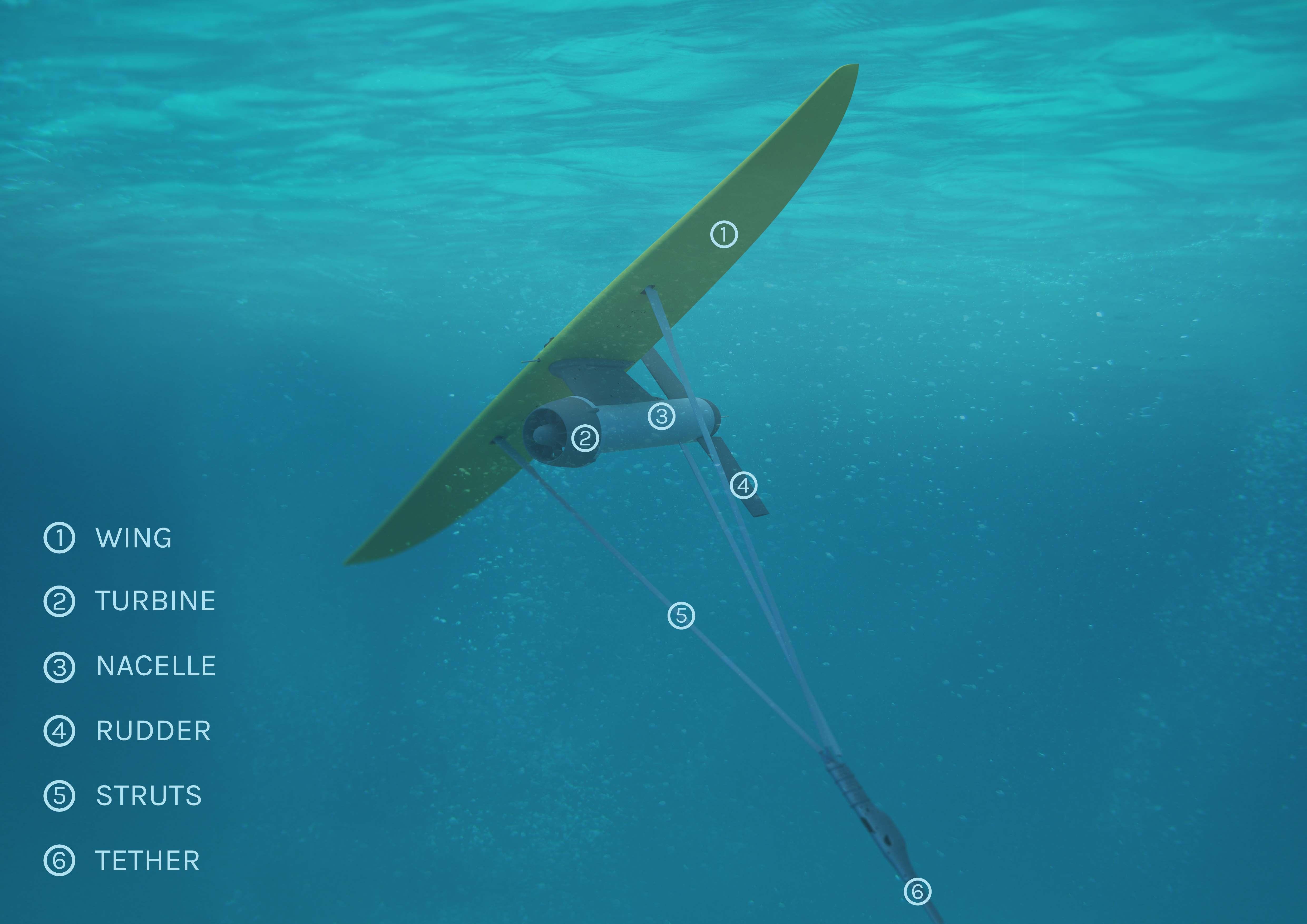 November | 2013 | duan... Underwater Turbine Electricity Production