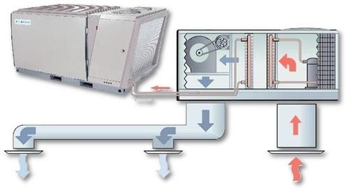 Thermal Energy Storage | duanetilden
