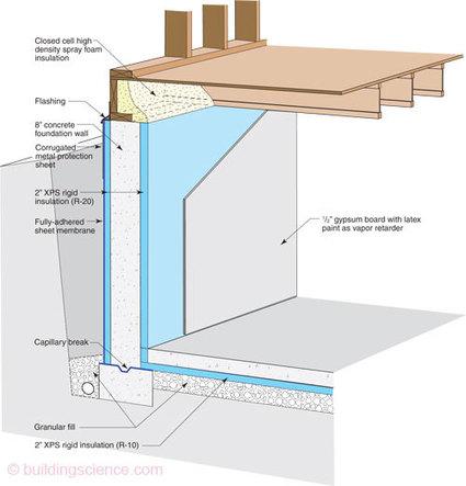 High R20 Concrete Foundation Construction Diagram Building Science Duanetilden
