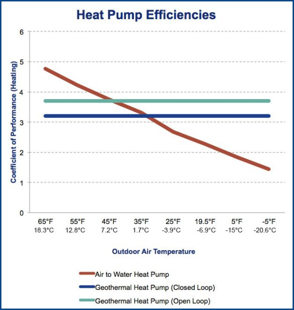 air-source-heat-pumps-cold-weather